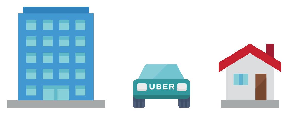 GRH Uber